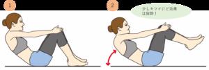 骨盤鍛えるトレーニング